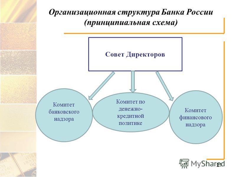 Организационная структура Банка России (принципиальная схема) 21 Совет Директоров Комитет банковского надзора Комитет финансового надзора Комитет по денежно- кредитной политике