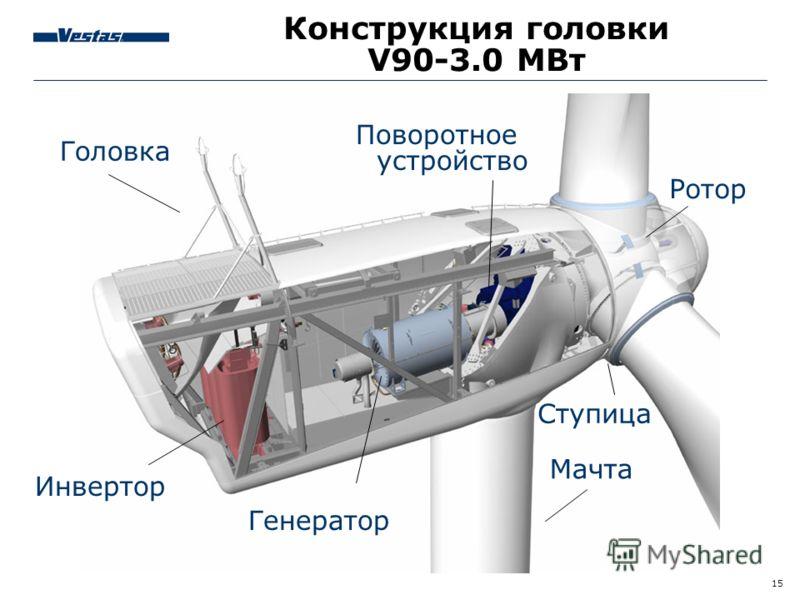 15 Конструкция головки V90-3.0 МВт Головка Инвертор Генератор Мачта Ступица Ротор Поворотное устройство