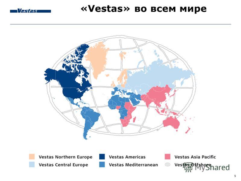 9 «Vestas» во всем мире
