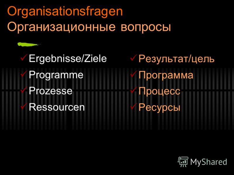 Organisationsfragen Организационные вопросы Ergebnisse/Ziele Programme Prozesse Ressourcen Результат/цель Программа Процесс Ресурсы
