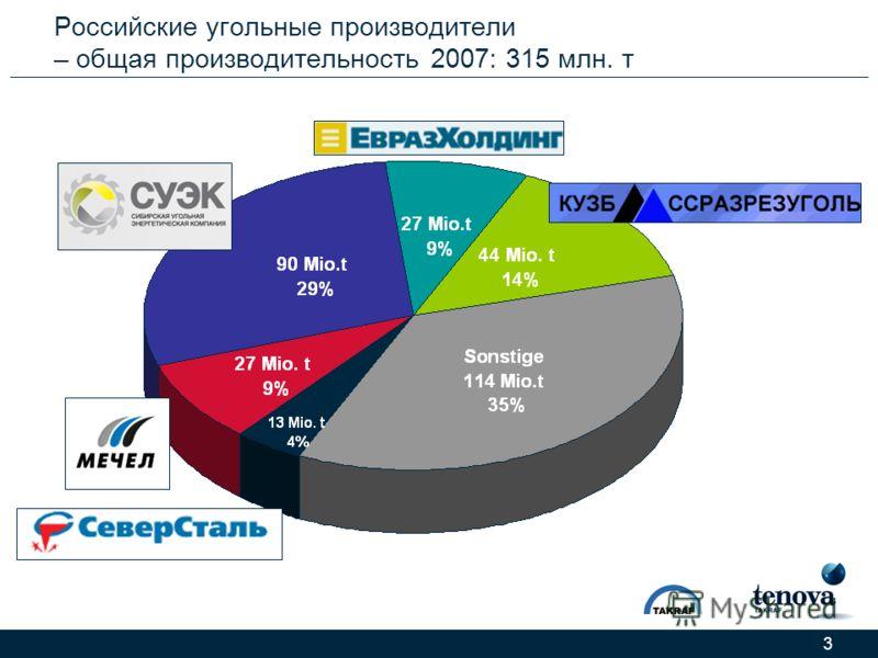 3 Российские угольные производители – общая производительность 2007: 315 млн. т