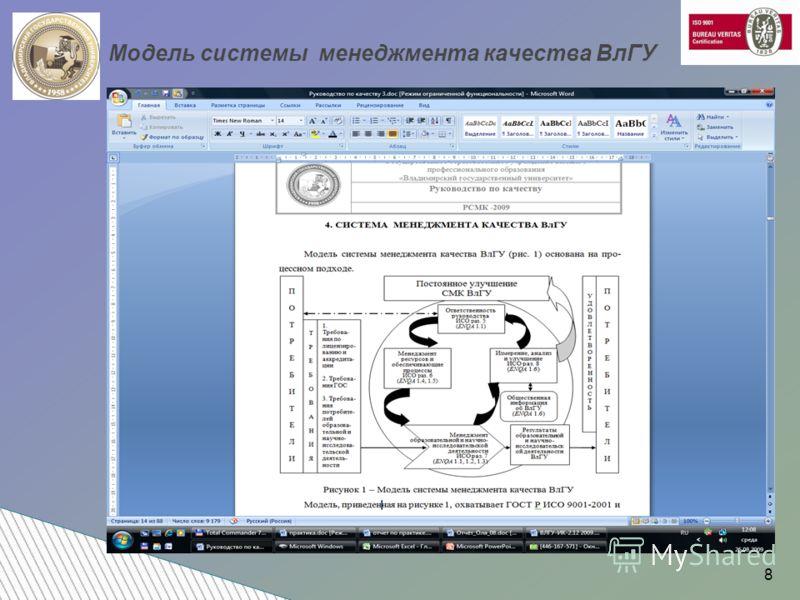 8 Модель системы менеджмента качества ВлГУ