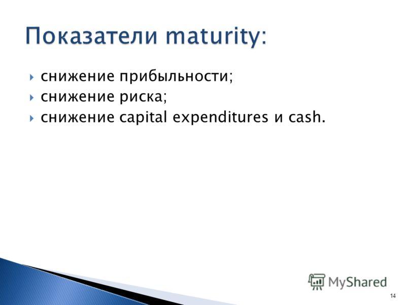 14 снижение прибыльности; снижение риска; снижение capital expenditures и cash.
