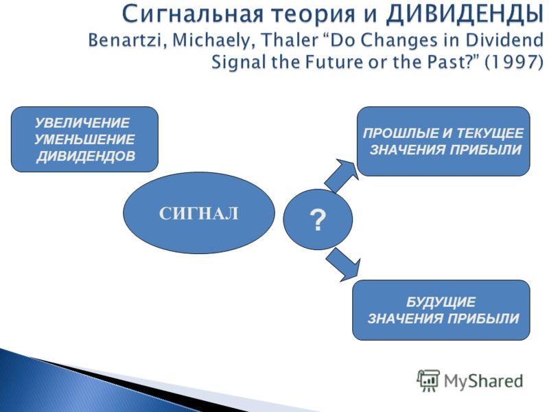 Сигнальная теория и ДИВИДЕНДЫ Benartzi, Michaely, Thaler Do Changes in Dividend Signal the Future or the Past? (1997) СИГНАЛ УВЕЛИЧЕНИЕ УМЕНЬШЕНИЕ ДИВИДЕНДОВ ПРОШЛЫЕ И ТЕКУЩЕЕ ЗНАЧЕНИЯ ПРИБЫЛИ БУДУЩИЕ ЗНАЧЕНИЯ ПРИБЫЛИ ?
