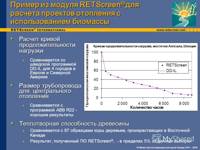 © Министерство природных ресурсов Канады 2001 – 2006. Пример из модуля RETScreen ® для расчета проектов отопления с использованием биомассы Расчет кривой продолжительности нагрузки Расчет кривой продолжительности нагрузки Сравнивается со шведской про