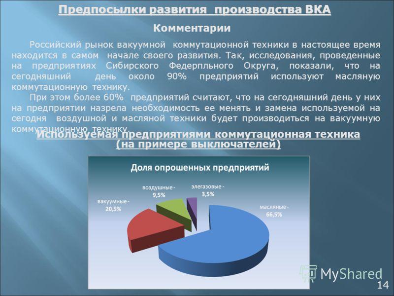Используемая предприятиями коммутационная техника (на примере выключателей) Российский рынок вакуумной коммутационной техники в настоящее время находится в самом начале своего развития. Так, исследования, проведенные на предприятиях Сибирского Федерп