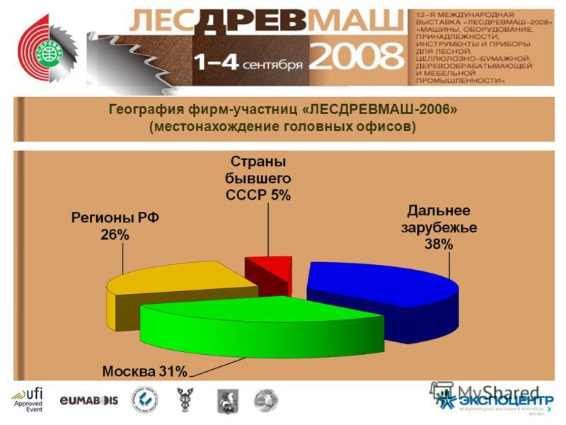 География фирм-участниц «ЛЕСДРЕВМАШ-2006» (местонахождение головных офисов)