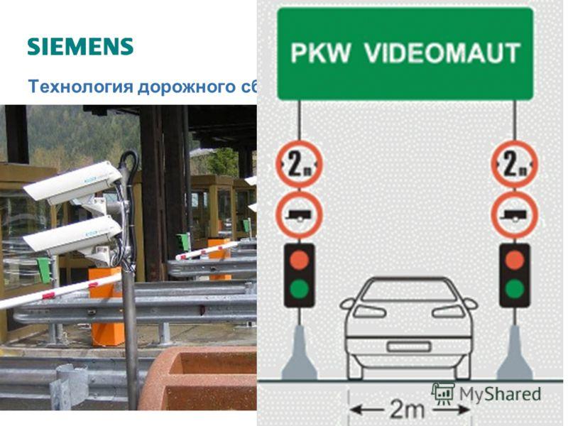 Folie 10 Технология дорожного сбора в Австрии Пропускной пункт Микроволны для грузовиков > 3,5 т. Федеральные автомагистрали (автобаны) Специальная инфраструктура Владение и управление у государства (ASFINAG) Владение и управление у концессионеров По