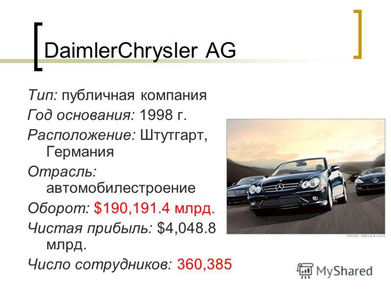 DaimlerChrysler AG Тип: публичная компания Год основания: 1998 г. Расположение: Штутгарт, Германия Отрасль: автомобилестроение Оборот: $190,191.4 млрд. Чистая прибыль: $4,048.8 млрд. Число сотрудников: 360,385