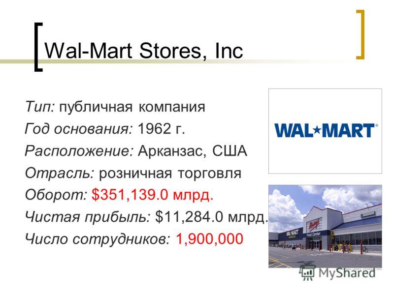 Wal-Mart Stores, Inc Тип: публичная компания Год основания: 1962 г. Расположение: Арканзас, США Отрасль: розничная торговля Оборот: $351,139.0 млрд. Чистая прибыль: $11,284.0 млрд. Число сотрудников: 1,900,000
