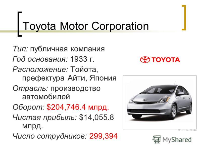 Toyota Motor Corporation Тип: публичная компания Год основания: 1933 г. Расположение: Тойота, префектура Айти, Япония Отрасль: производство автомобилей Оборот: $204,746.4 млрд. Чистая прибыль: $14,055.8 млрд. Число сотрудников: 299,394