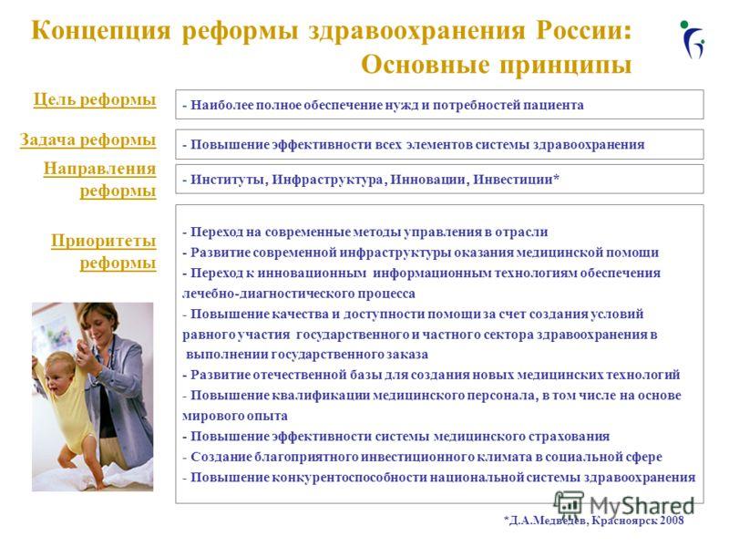 Концепция реформы здравоохранения России : Основные принципы - Наиболее полное обеспечение нужд и потребностей пациента Цель реформы Задача реформы - Повышение эффективности всех элементов системы здравоохранения Направления реформы - Институты, Инфр