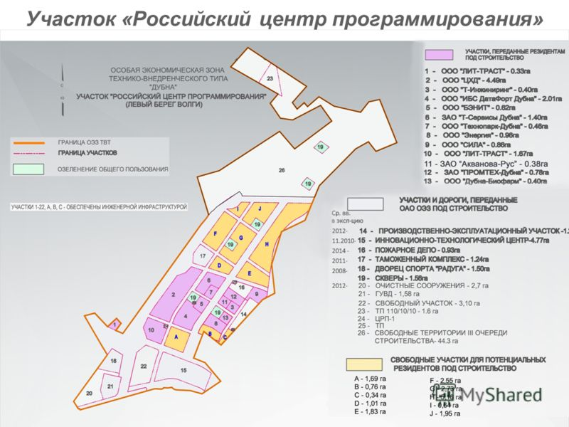 Участок «Российский центр программирования»