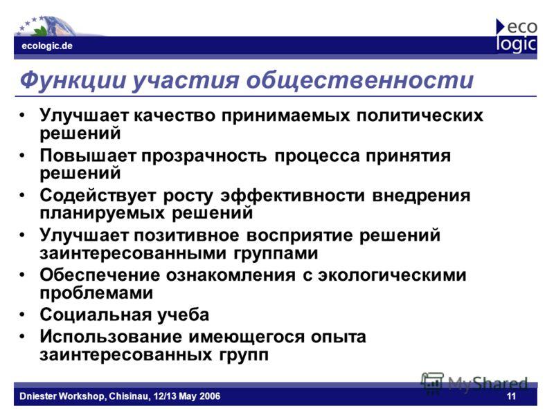 ecologic.de Datum ecologic.de Dniester Workshop, Chisinau, 12/13 May 200611 Функции участия общественности Улучшает качество принимаемых политических решений Повышает прозрачность процесса принятия решений Содействует росту эффективности внедрения пл