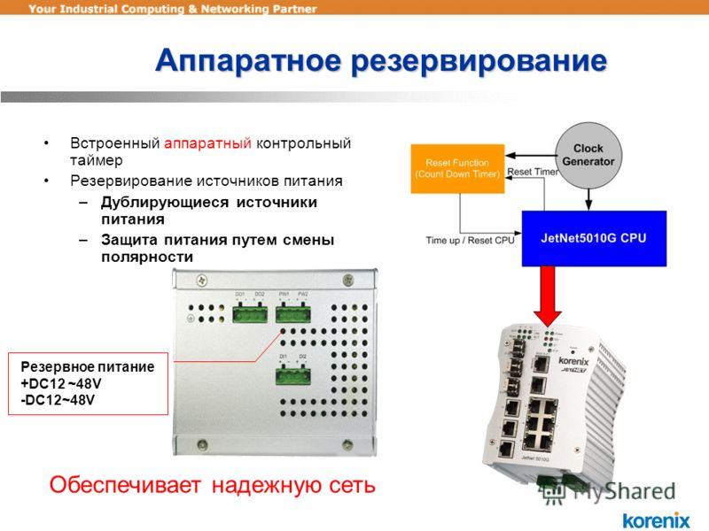Встроенный аппаратный контрольный таймер Резервирование источников питания –Дублирующиеся источники питания –Защита питания путем смены полярности Аппаратное резервирование Резервное питание +DC12 ~48V -DC12~48V Обеспечивает надежную сеть