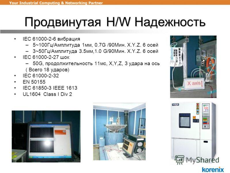Продвинутая H/W Надежность IEC 61000-2-6 вибрация –5~100Гц/Амплитуда 1мм, 0.7G /90Мин. X.Y.Z. 6 осей –3~50Гц/Амплитуда 3.5мм,1.0 G/90Мин. X.Y.Z. 6 осей IEC 61000-2-27 шок –50G, продолжительность 11мс, X,Y,Z, 3 удара на ось ( Всего 18 ударов) IEC 6100