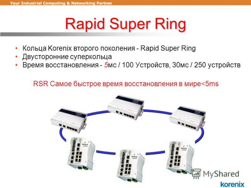 Rapid Super Ring Кольца Korenix второго поколения - Rapid Super Ring Двусторонние суперкольца Время восстановления - 5мс / 100 Устройств, 30мс / 250 устройств RSR Самое быстрое время восстановления в мире
