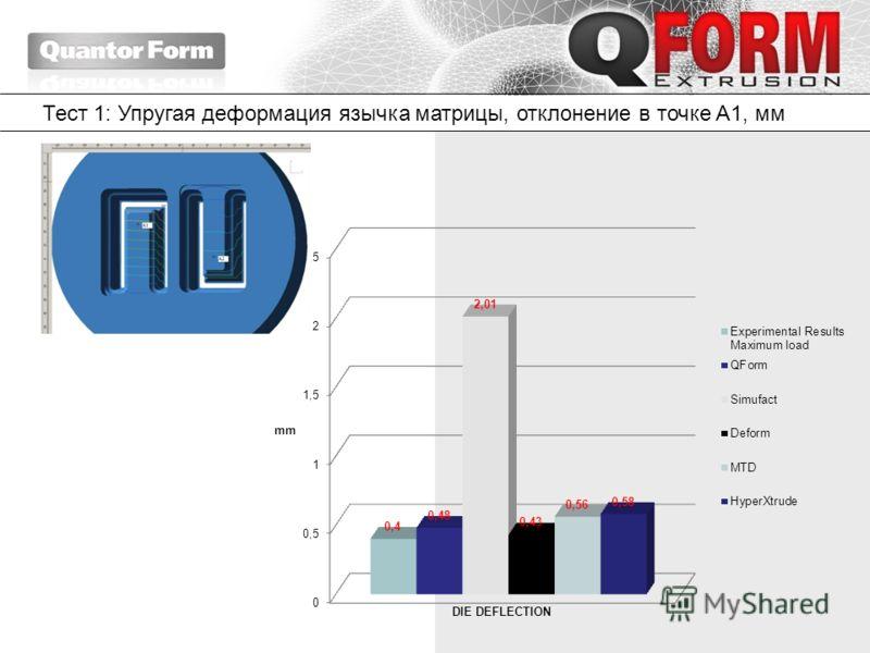 Тест 1: Упругая деформация язычка матрицы, отклонение в точке A1, мм