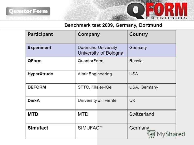 ParticipantCompanyCountry ExperimentDortmund University University of Bologna Germany QFormQuantorFormRussia HyperXtrudeAltair EngineeringUSA DEFORMSFTC, Kilsler-IGelUSA, Germany DiekAUniversity of TwenteUK Benchmark test 2009, Germany, Dortmund MTD