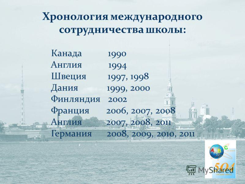Хронология международного сотрудничества школы: Канада 1990 Англия 1994 Швеция 1997, 1998 Дания 1999, 2000 Финляндия 2002 Франция 2006, 2007, 2008 Англия 2007, 2008, 2011 Германия 2008, 2009, 2010, 2011