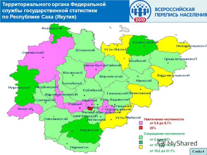 Территориального органа Федеральной службы государственной статистики по Республике Саха (Якутия) Увеличение численности от 0,9 до 8,1% 20% Сокращение численности от 0,4 до 10% от 10,1 до 14,9% от 15,0 до 31,1% Слайд 4