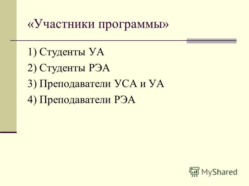 «Участники программы» 1) Студенты УА 2) Студенты РЭА 3) Преподаватели УСА и УА 4) Преподаватели РЭА