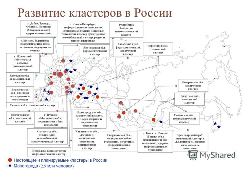 3 Развитие кластеров в России
