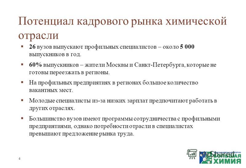 4 Потенциал кадрового рынка химической отрасли 26 вузов выпускают профильных специалистов – около 5 000 выпускников в год. 60% выпускников – жители Москвы и Санкт-Петербурга, которые не готовы переезжать в регионы. На профильных предприятиях в регион