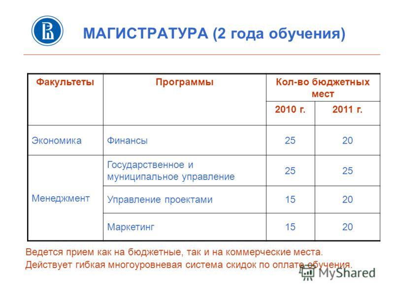 МАГИСТРАТУРА (2 года обучения) Ведется прием как на бюджетные, так и на коммерческие места. Действует гибкая многоуровневая система скидок по оплате обучения. ФакультетыПрограммыКол-во бюджетных мест 2010 г.2011 г. ЭкономикаФинансы2520 Менеджмент Гос