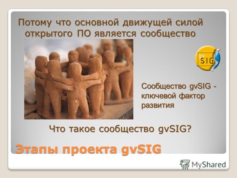 Этапы проекта gvSIG Потому что основной движущей силой открытого ПО является сообщество Что такое сообщество gvSIG? Сообщество gvSIG - ключевой фактор развития