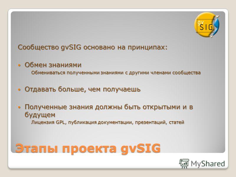 Этапы проекта gvSIG Сообщество gvSIG основано на принципах: Обмен знаниями Обмен знаниями Обмениваться полученными знаниями с другими членами сообщества Отдавать больше, чем получаешь Отдавать больше, чем получаешь Полученные знания должны быть откры