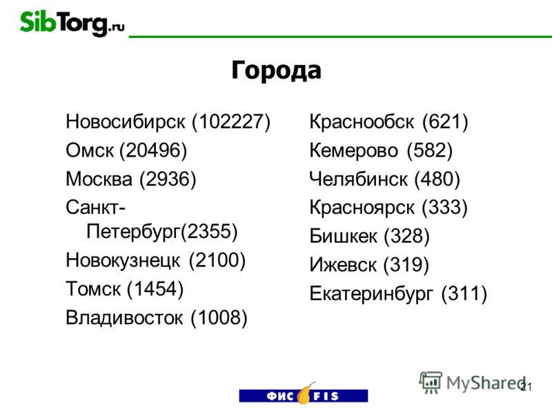 20 Структура классификатора 28 отраслей 184 группы 290 подгрупп Всего 578 разделов Более 10 000 видов товаров