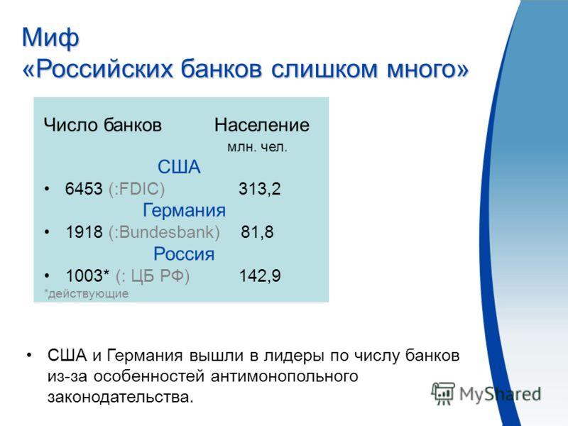 Миф «Российских банков слишком много» США и Германия вышли в лидеры по числу банков из-за особенностей антимонопольного законодательства. Число банков Население млн. чел. США 6453 (:FDIC) 313,2 Германия 1918 (:Bundesbank) 81,8 Россия 1003* (: ЦБ РФ)