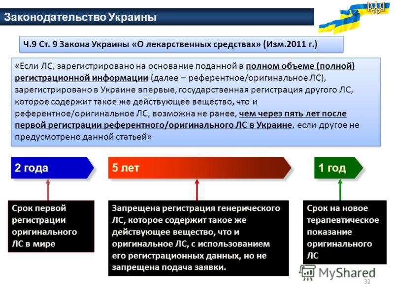 32 5 лет 2 года 1 год Срок первой регистрации оригинального ЛС в мире Законодательство Украины «Если ЛС, зарегистрировано на основание поданной в полном объеме (полной) регистрационной информации (далее – референтное/оригинальное ЛС), зарегистрирован