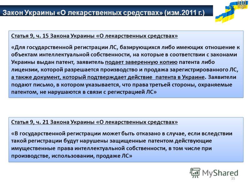 35 Закон Украины «О лекарственных средствах» (изм.2011 г.) Статья 9, ч. 21 Закона Украины «О лекарственных средствах» «В государственной регистрации может быть отказано в случае, если вследствии такой регистрации будут нарушены защищенные патентом де