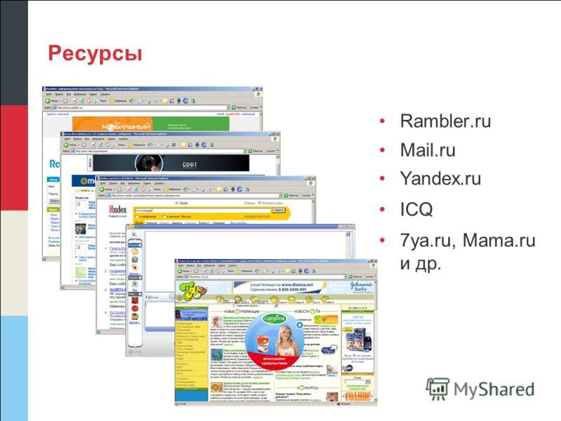 Ресурсы Rambler.ru Yandex.ru ICQ 7ya.ru, Mama.ru и др. Mail.ru