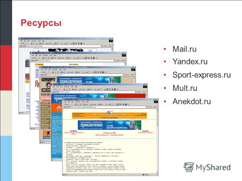 Ресурсы Mail.ru Yandex.ru Sport-express.ru Mult.ru Anekdot.ru