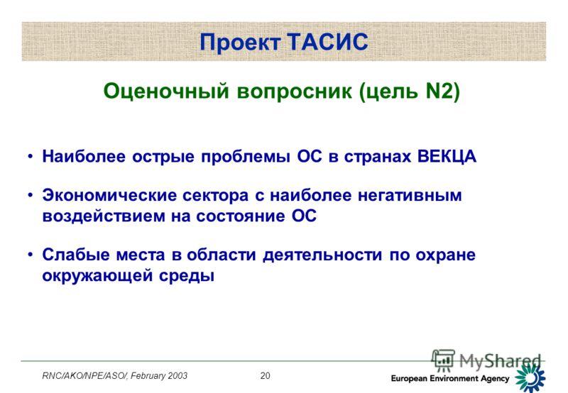 RNC/AKO/NPE/ASO/, February 200320 Проект ТАСИС Оценочный вопросник (цель N2) Наиболее острые проблемы ОС в странах ВЕКЦА Экономические сектора с наиболее негативным воздействием на состояние ОС Слабые места в области деятельности по охране окружающей
