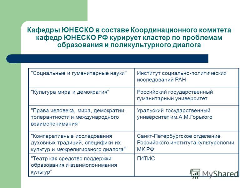 Кафедры ЮНЕСКО в составе Координационного комитета кафедр ЮНЕСКО РФ курирует кластер по проблемам образования и поликультурного диалога