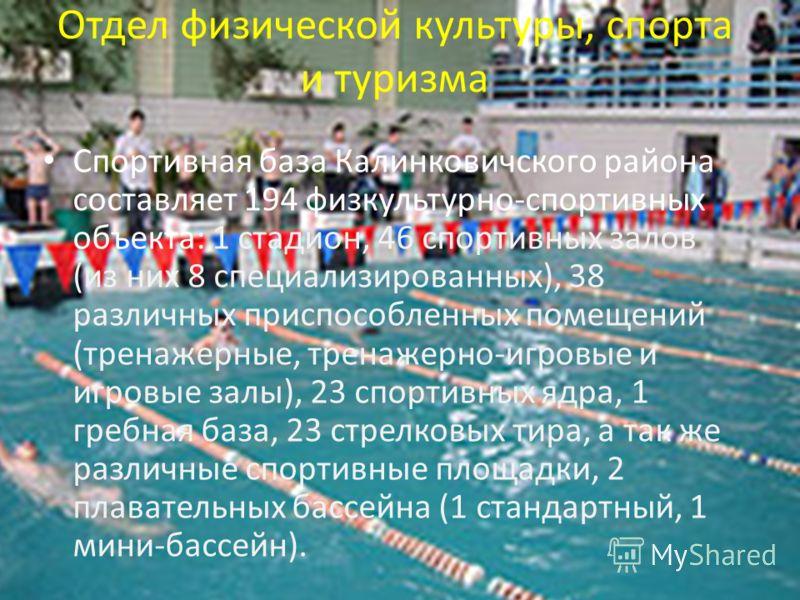 Отдел физической культуры, спорта и туризма Спортивная база Калинковичского района составляет 194 физкультурно-спортивных объекта: 1 стадион, 46 спортивных залов (из них 8 специализированных), 38 различных приспособленных помещений (тренажерные, трен