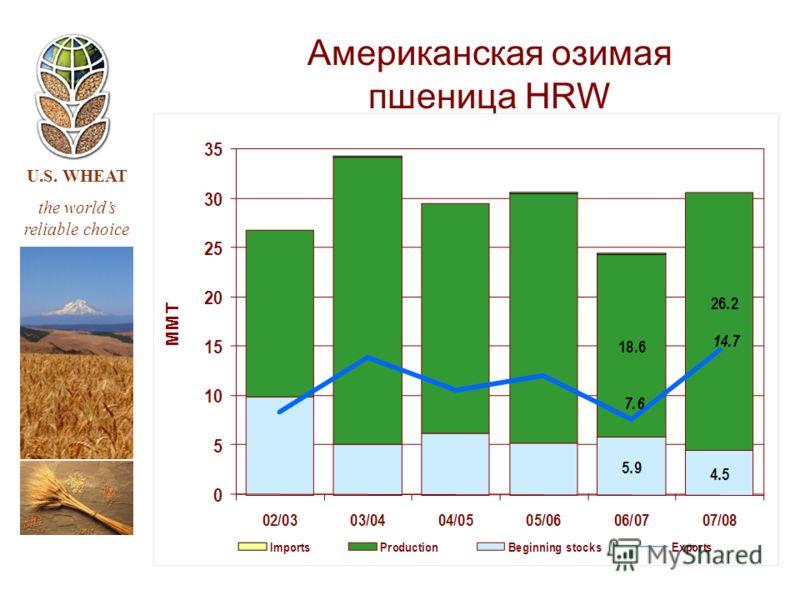 U.S. WHEAT the worlds reliable choice Американская озимая пшеница HRW