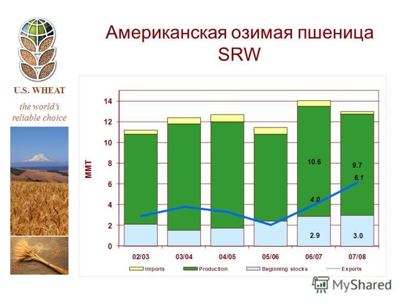 U.S. WHEAT the worlds reliable choice Американская озимая пшеница SRW