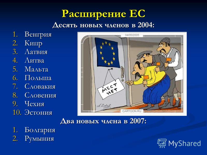 Расширение ЕС Десять новых членов в 2004: 1.Венгрия 2.Кипр 3.Латвия 4.Литва 5.Мальта 6.Польша 7.Словакия 8.Словения 9.Чехия 10.Эстония Два новых члена в 2007: 1.Болгария 2.Румыния