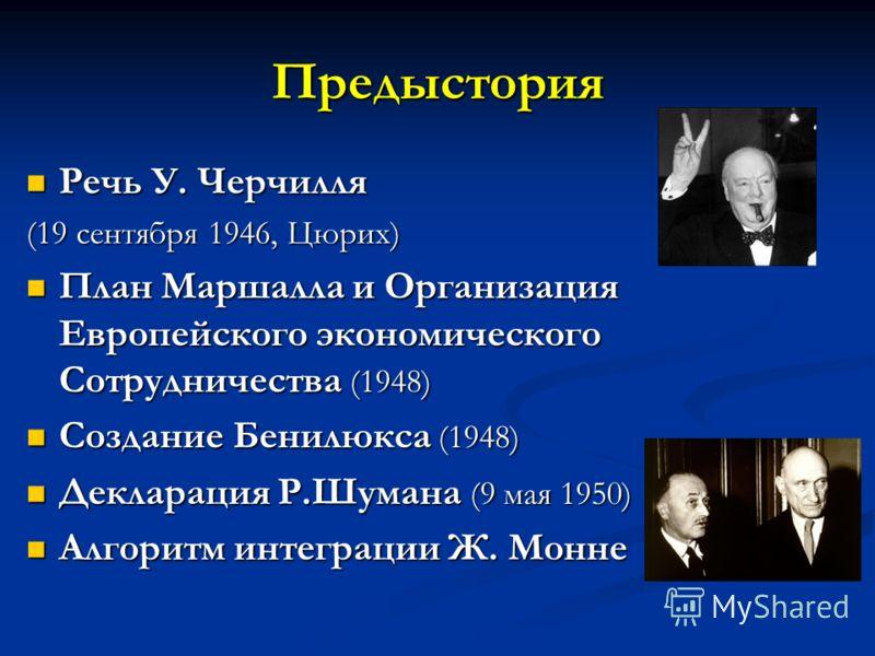Предыстория Речь У. Черчилля Речь У. Черчилля (19 сентября 1946, Цюрих) План Маршалла и Организация Европейского экономического Сотрудничества (1948) План Маршалла и Организация Европейского экономического Сотрудничества (1948) Создание Бенилюкса (19