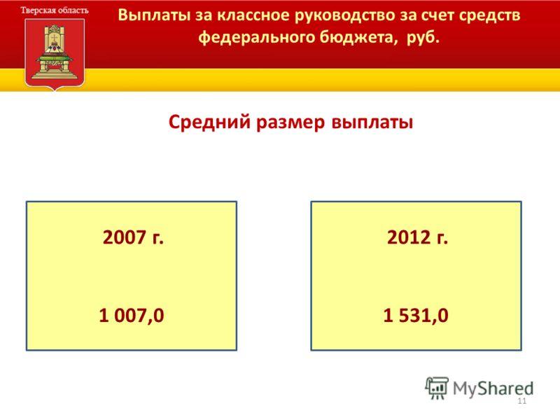 Выплаты за классное руководство за счет средств федерального бюджета, руб. 11 2007 г. 1 007,0 2012 г. 1 531,0 Средний размер выплаты
