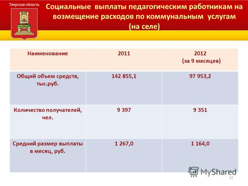 12 Социальные выплаты педагогическим работникам на возмещение расходов по коммунальным услугам (на селе) Наименование20112012 (за 9 месяцев) Общий объем средств, тыс.руб. 142 855,197 953,2 Количество получателей, чел. 9 3979 351 Средний размер выплат