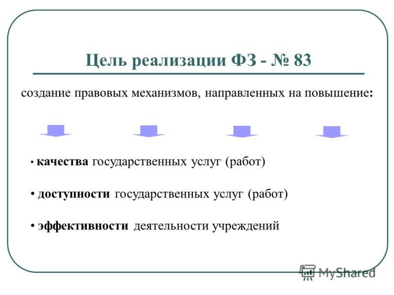 Цель реализации ФЗ - 83 создание правовых механизмов, направленных на повышение: качества государственных услуг (работ) доступности государственных услуг (работ) эффективности деятельности учреждений
