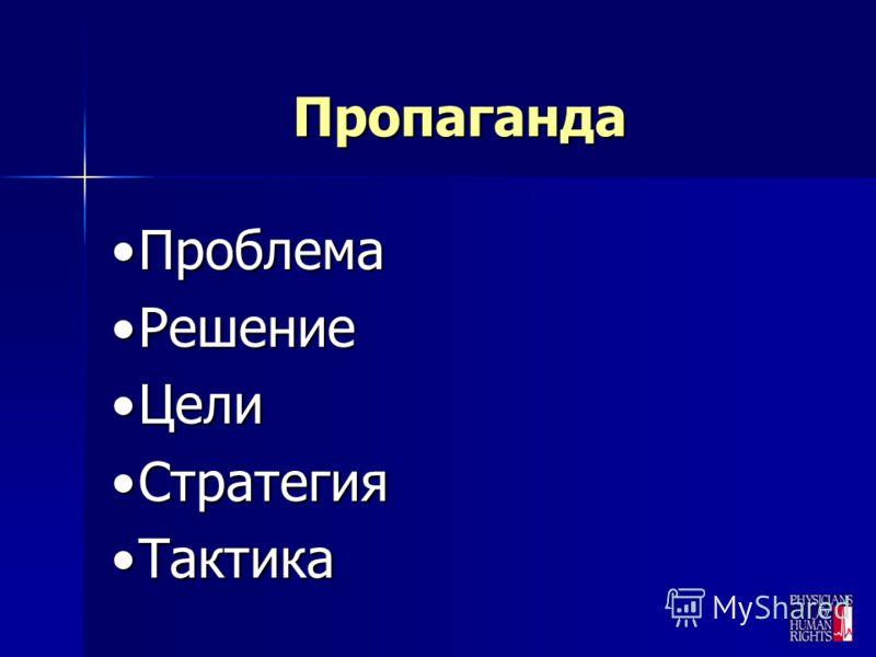 ПроблемаПроблема РешениеРешение ЦелиЦели СтратегияСтратегия ТактикаТактика Пропаганда