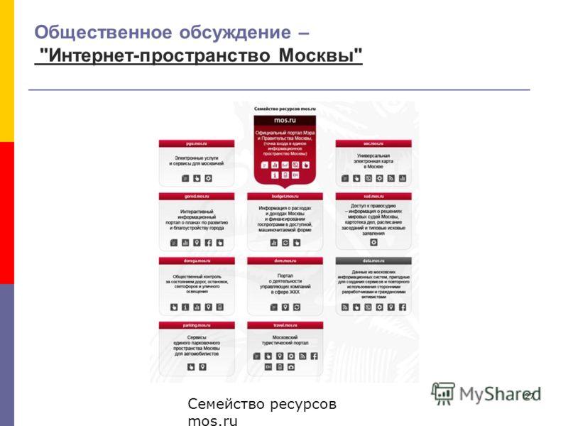 27 Общественное обсуждение – Интернет-пространство Москвы Интернет-пространство Москвы Семейство ресурсов mos.ru