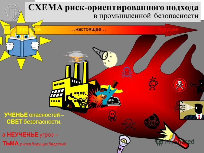 Критерии категорирования ОПО по уровню риска аварии и масштабу возможных аварийных последствий Категория опасности производств енного объекта промышленн ости и энергетики Показатель опасности производственного объекта промышленности и энергетики а) к